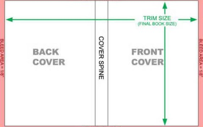 Ebook Cover Size Specifications